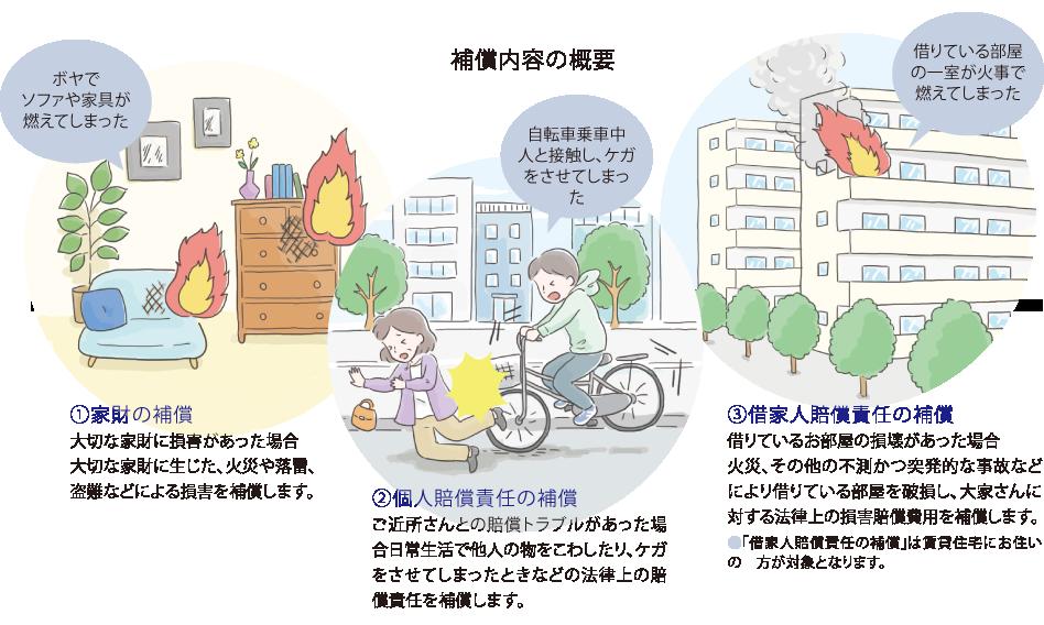 損害保険 JSrelief ジェイエスリリーフ JS日本総合住生活株式会社